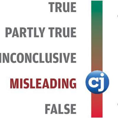 Kansas Fact Meter